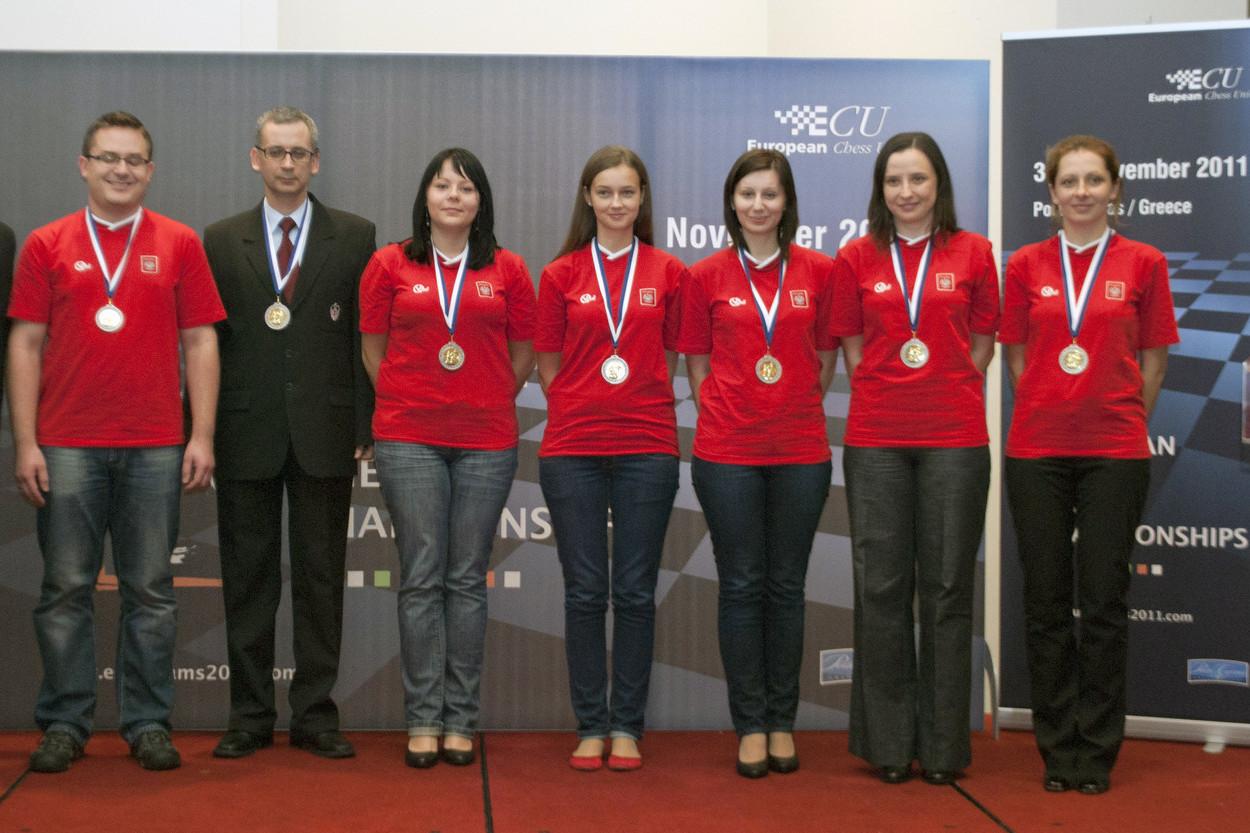 Polki na Drużynowych Mistrzostwach Europy w szachach